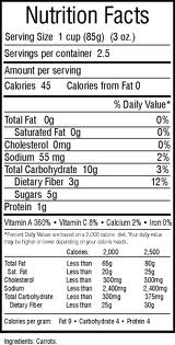 Typical Nutrition Facts lbel